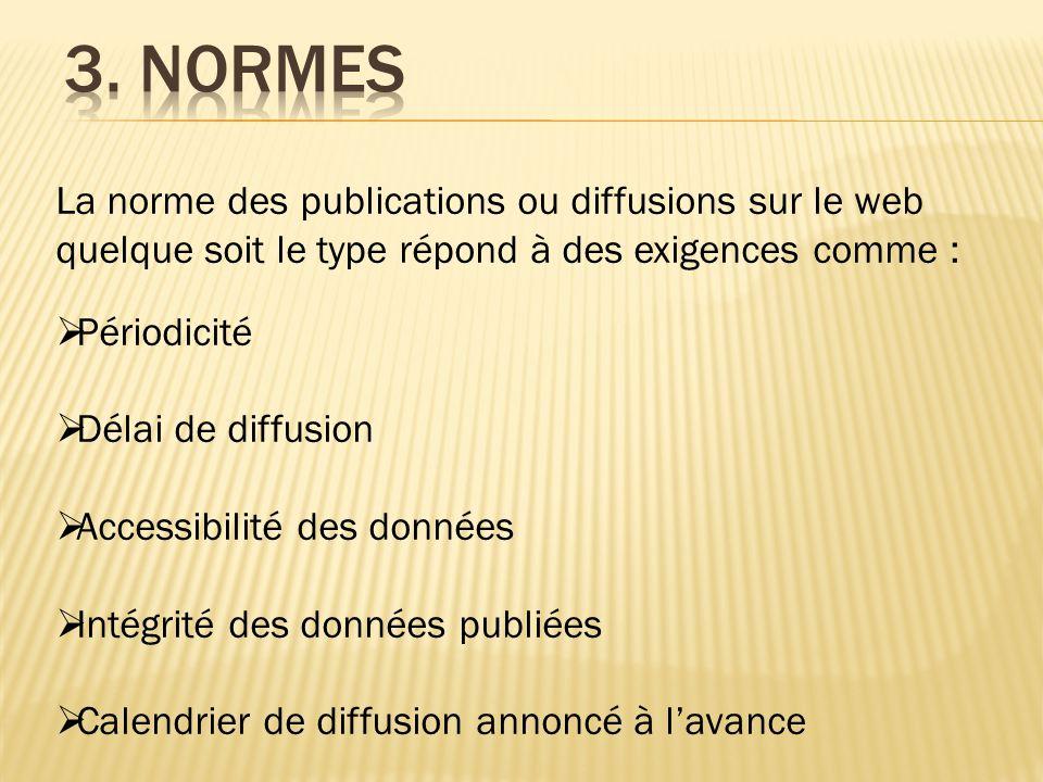 La norme des publications ou diffusions sur le web quelque soit le type répond à des exigences comme :  Périodicité  Délai de diffusion  Accessibil
