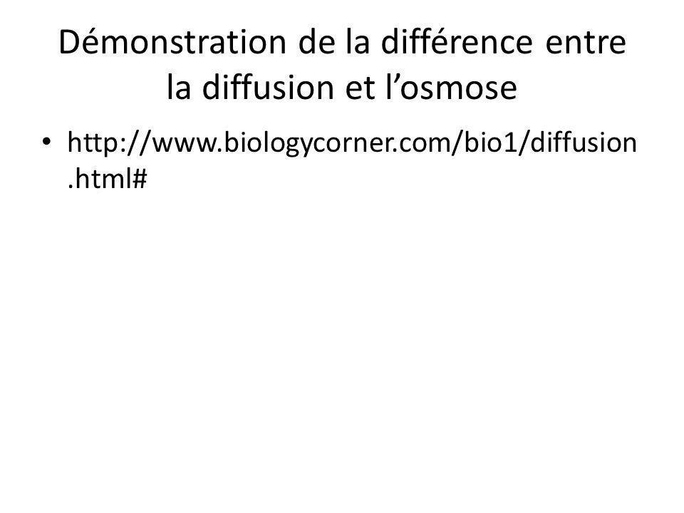 Démonstration de la différence entre la diffusion et l'osmose http://www.biologycorner.com/bio1/diffusion.html#