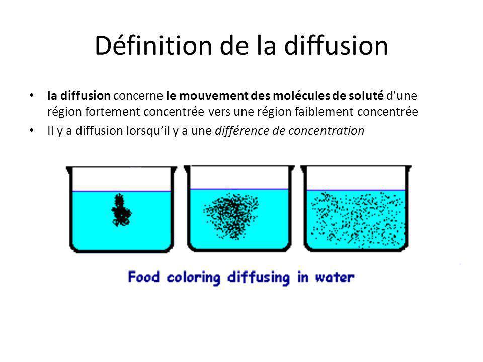 Définition de la diffusion la diffusion concerne le mouvement des molécules de soluté d'une région fortement concentrée vers une région faiblement con