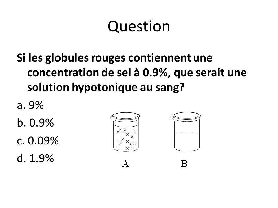 Question Si les globules rouges contiennent une concentration de sel à 0.9%, que serait une solution hypotonique au sang? a. 9% b. 0.9% c. 0.09% d. 1.