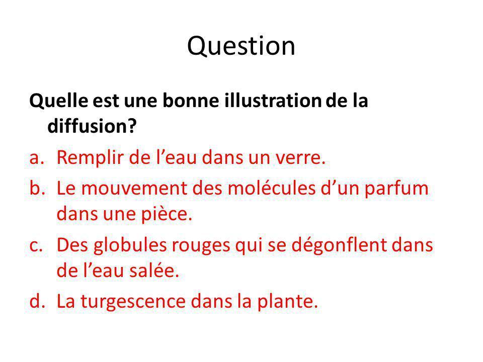 Question Quelle est une bonne illustration de la diffusion? a.Remplir de l'eau dans un verre. b.Le mouvement des molécules d'un parfum dans une pièce.