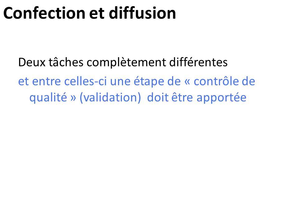 Confection et diffusion Deux tâches complètement différentes et entre celles-ci une étape de « contrôle de qualité » (validation) doit être apportée
