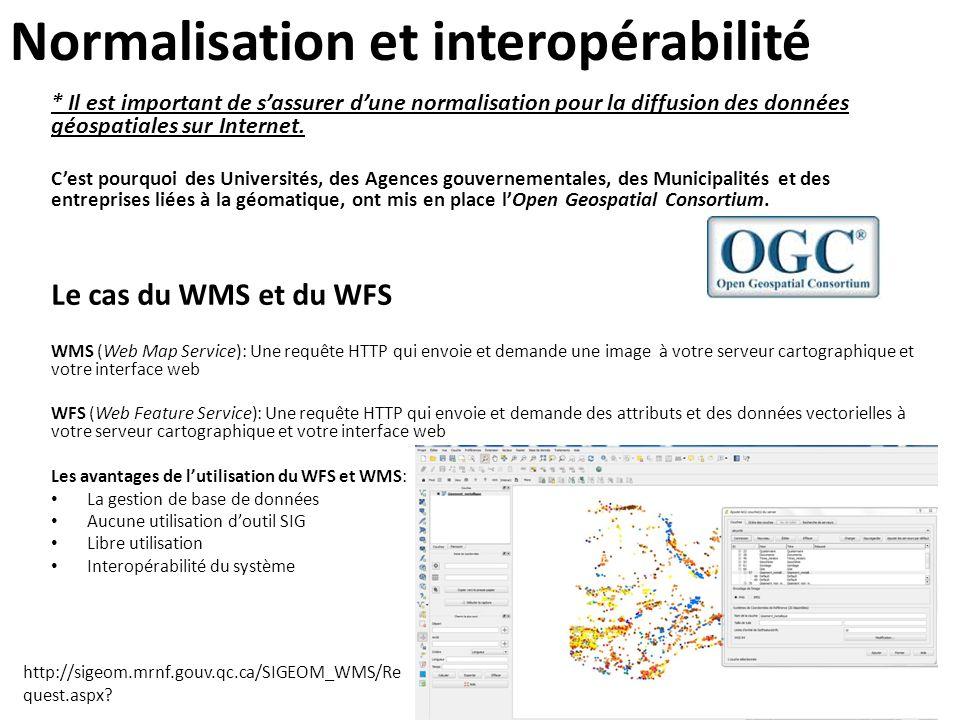 Normalisation et interopérabilité * Il est important de s'assurer d'une normalisation pour la diffusion des données géospatiales sur Internet. C'est p