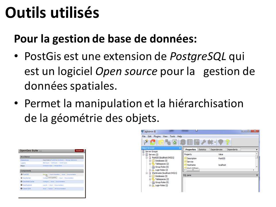 Outils utilisés Pour la gestion de base de données: PostGis est une extension de PostgreSQL qui est un logiciel Open source pour la gestion de données