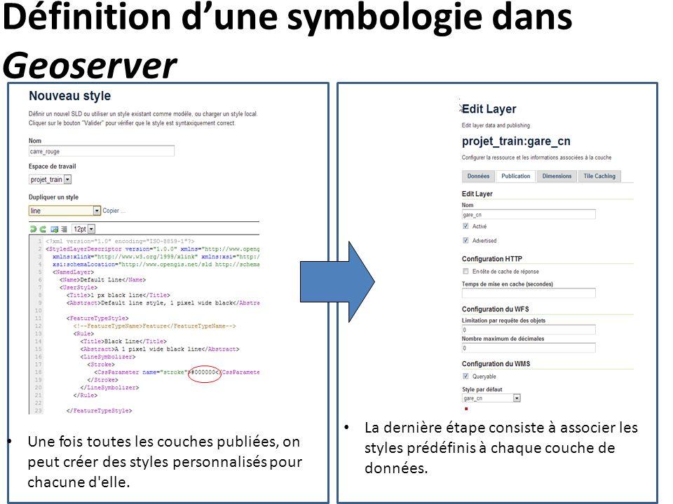 Définition d'une symbologie dans Geoserver Une fois toutes les couches publiées, on peut créer des styles personnalisés pour chacune d'elle. La derniè