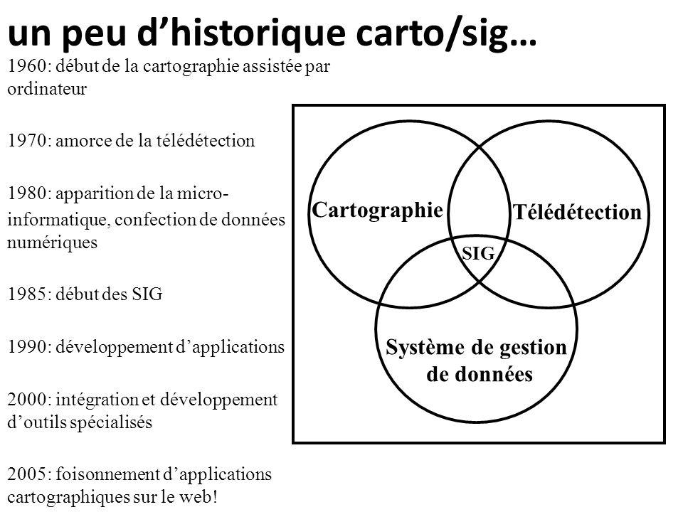 un peu d'historique carto/sig… Cartographie Télédétection Système de gestion de données SIG 1960: début de la cartographie assistée par ordinateur 197