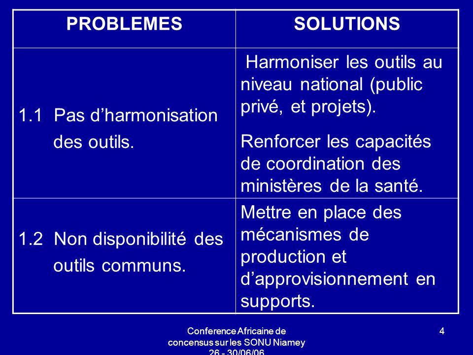 Conference Africaine de concensus sur les SONU Niamey 26 - 30/06/06 4 PROBLEMESSOLUTIONS 1.1 Pas d'harmonisation des outils.
