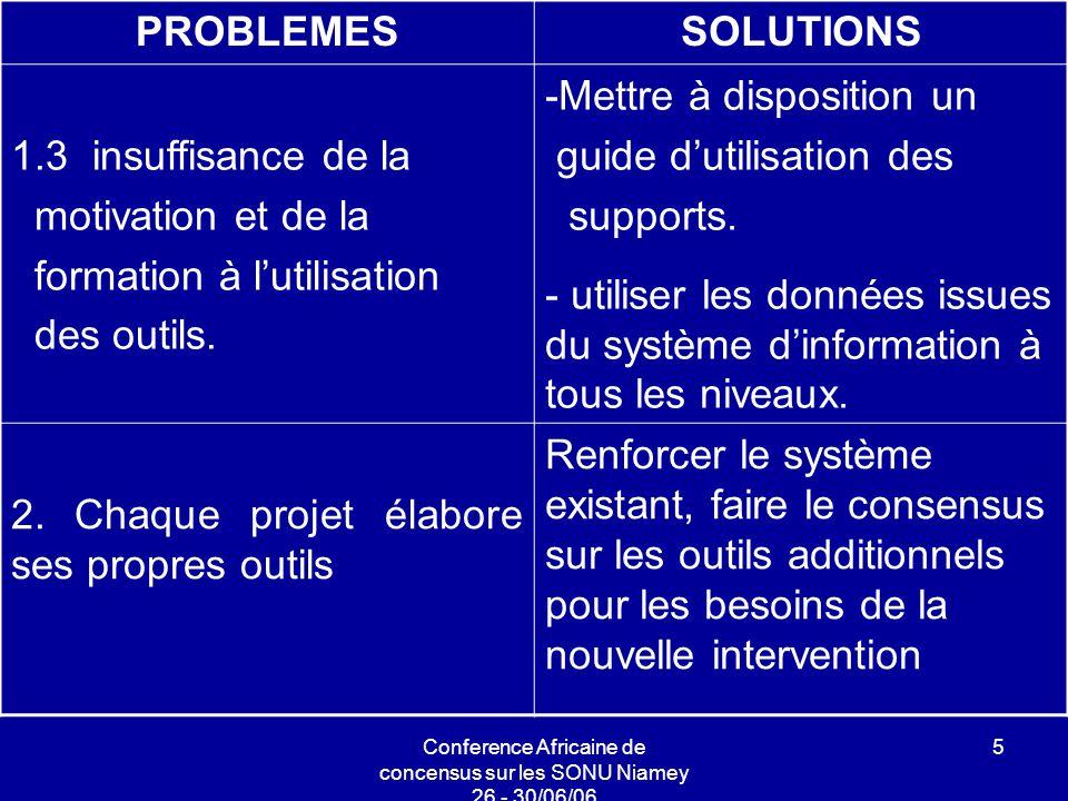 Conference Africaine de concensus sur les SONU Niamey 26 - 30/06/06 5 PROBLEMESSOLUTIONS 1.3 insuffisance de la motivation et de la formation à l'utilisation des outils.