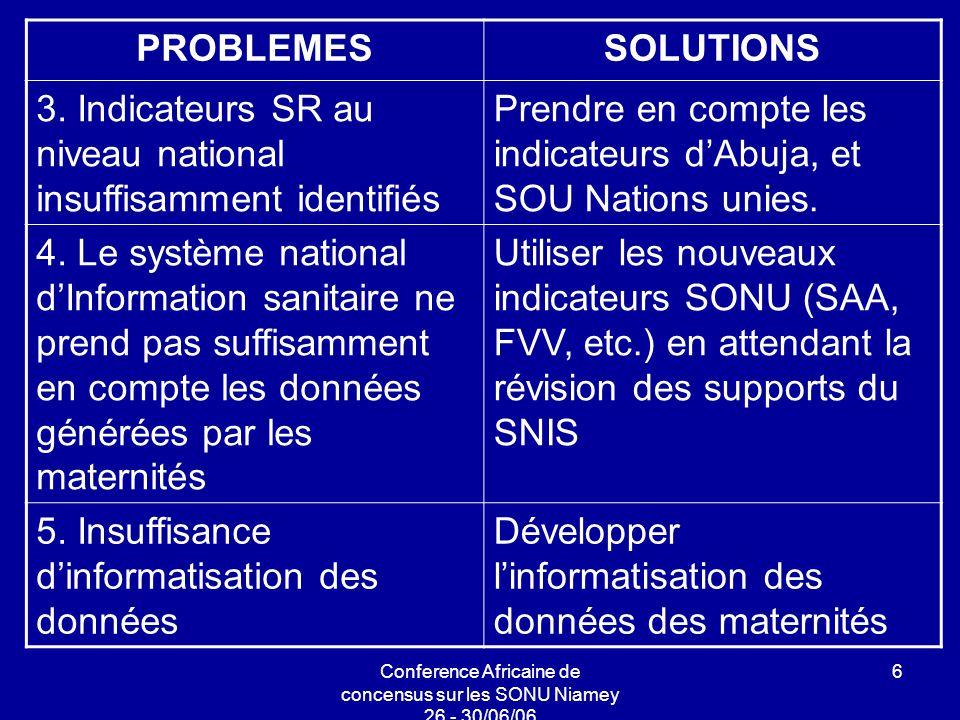 Conference Africaine de concensus sur les SONU Niamey 26 - 30/06/06 6 PROBLEMESSOLUTIONS 3.