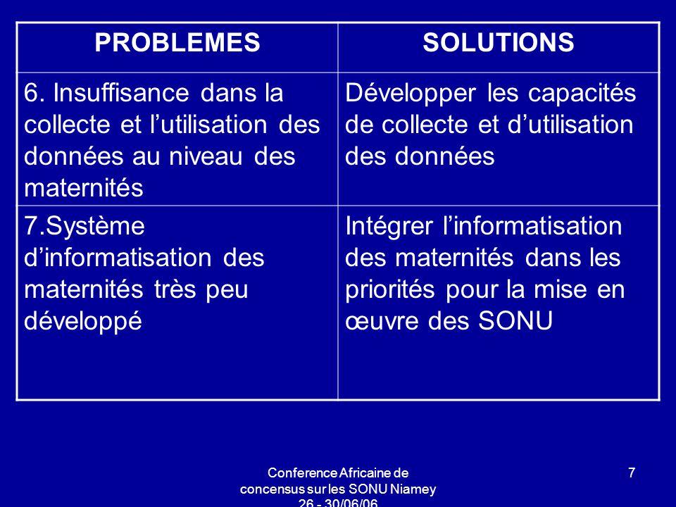 Conference Africaine de concensus sur les SONU Niamey 26 - 30/06/06 7 PROBLEMESSOLUTIONS 6.