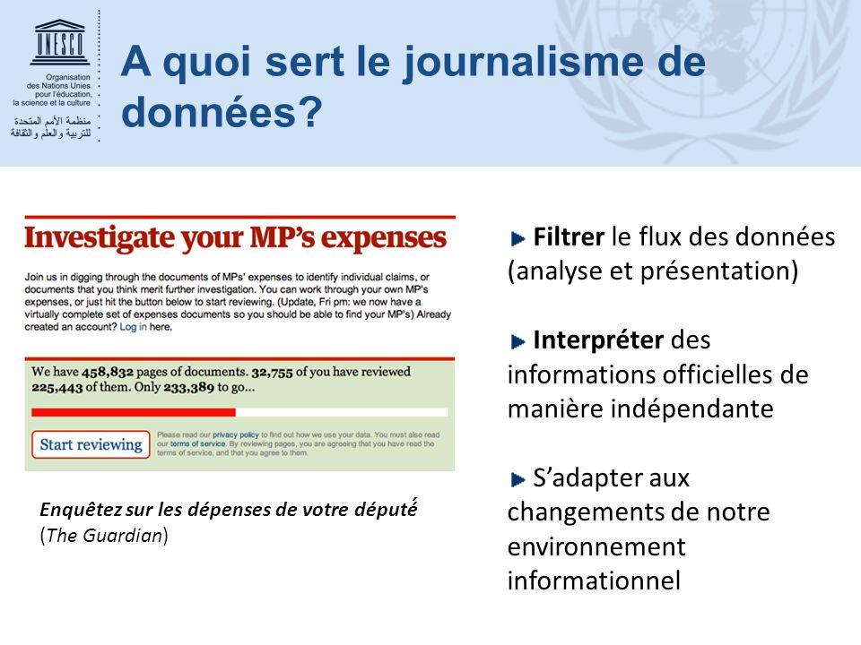 A quoi sert le journalisme de données? Filtrer le flux des données (analyse et présentation) Interpréter des informations officielles de manière indép