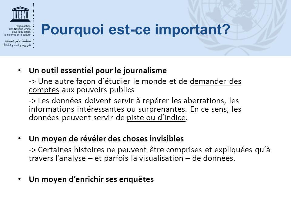 Pourquoi est-ce important? Un outil essentiel pour le journalisme -> Une autre façon d'étudier le monde et de demander des comptes aux pouvoirs publ