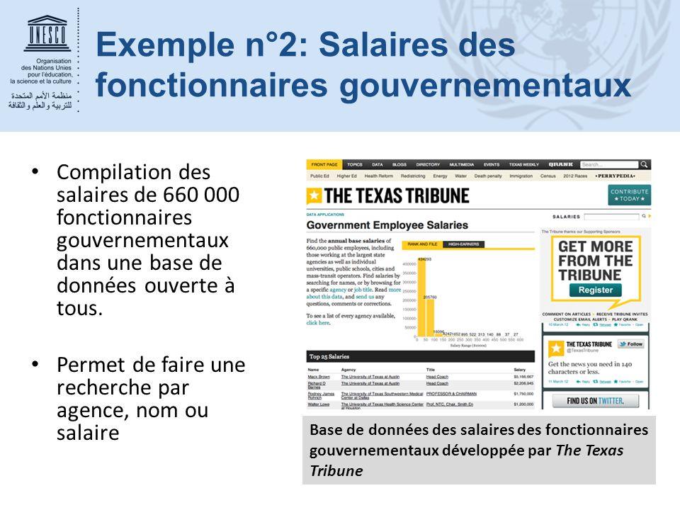 Exemple n°2: Salaires des fonctionnaires gouvernementaux Compilation des salaires de 660 000 fonctionnaires gouvernementaux dans une base de données o