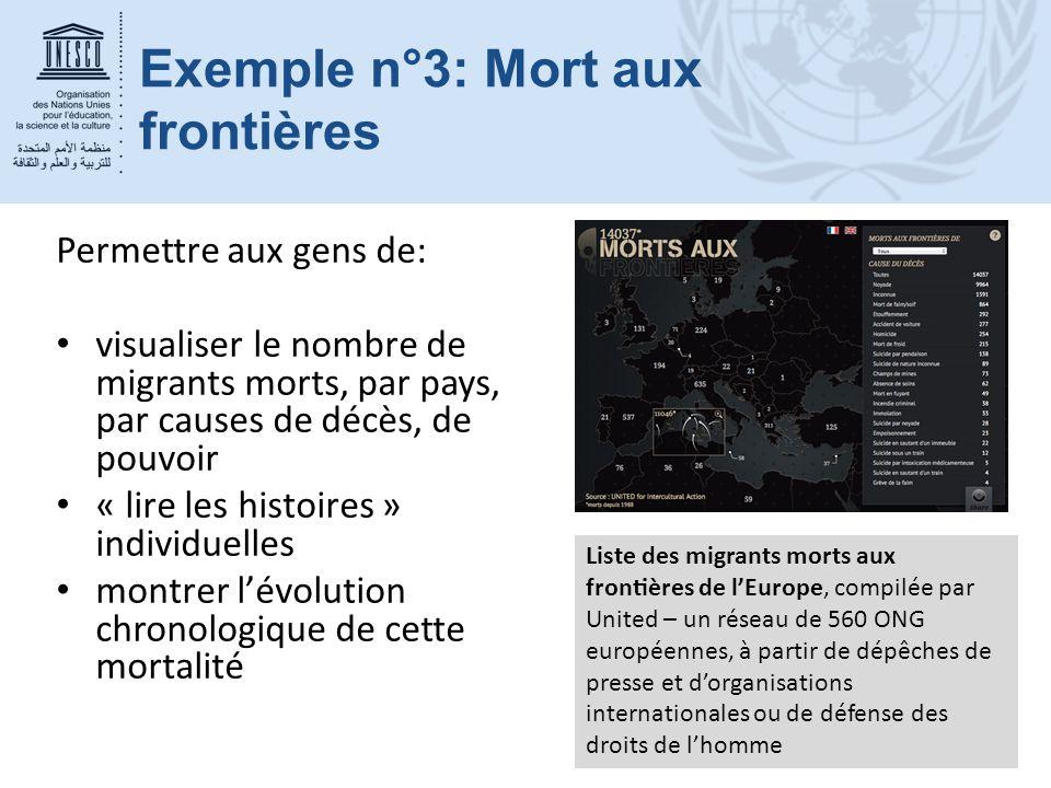 Exemple n°3: Mort aux frontières Permettre aux gens de: visualiser le nombre de migrants morts, par pays, par causes de décès, de pouvoir « lire les