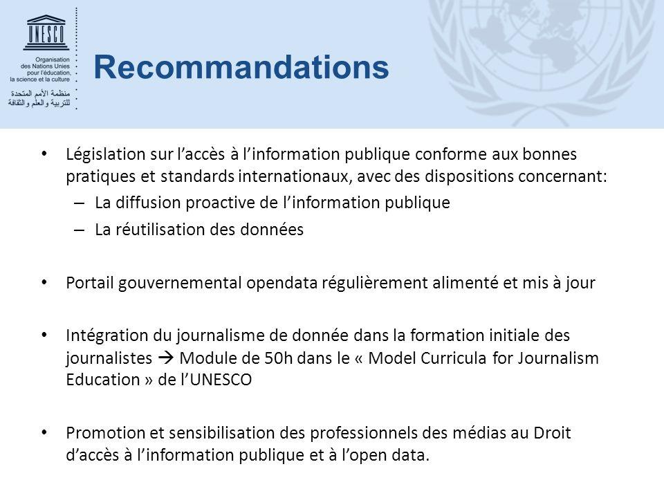 Recommandations Législation sur l'accès à l'information publique conforme aux bonnes pratiques et standards internationaux, avec des dispositions conc