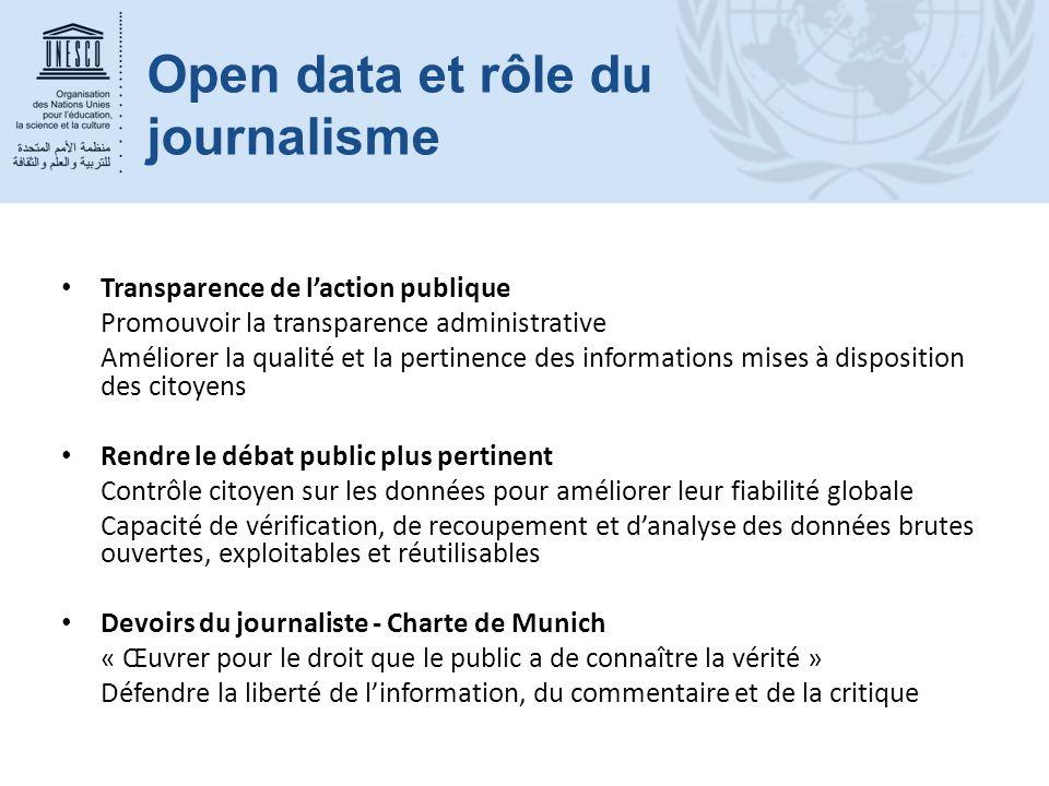 Open data et rôle du journalisme Transparence de l'action publique Promouvoir la transparence administrative Améliorer la qualité et la pertinence des