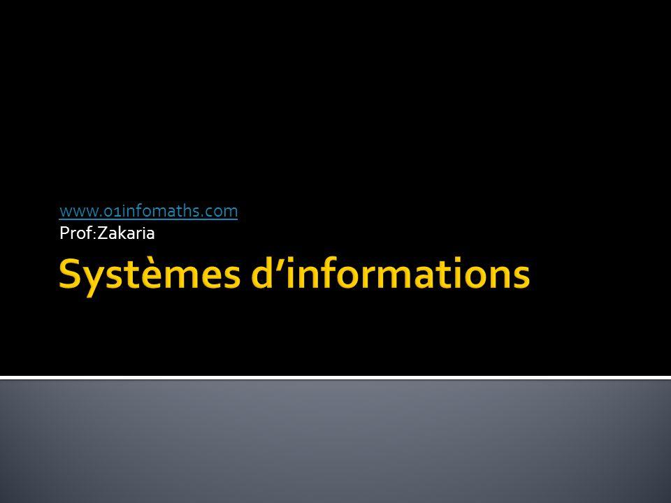 Le mot Information est un des mots les plus utilisé de nos jours, surtout lorsqu'il est question de gestion d'Information.