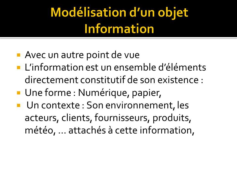  Avec un autre point de vue  L'information est un ensemble d'éléments directement constitutif de son existence :  Une forme : Numérique, papier,  Un contexte : Son environnement, les acteurs, clients, fournisseurs, produits, météo, … attachés à cette information,