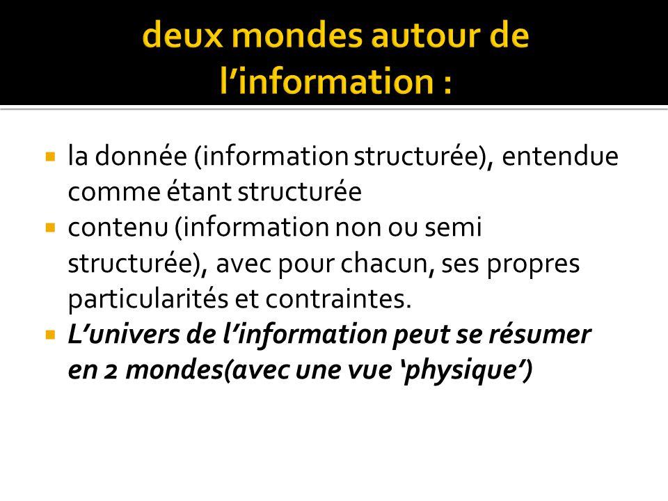  la donnée (information structurée), entendue comme étant structurée  contenu (information non ou semi structurée), avec pour chacun, ses propres particularités et contraintes.