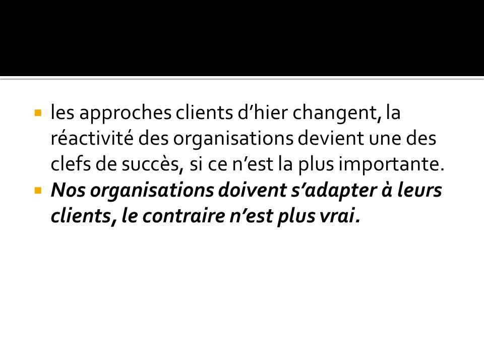  les approches clients d'hier changent, la réactivité des organisations devient une des clefs de succès, si ce n'est la plus importante.  Nos organi