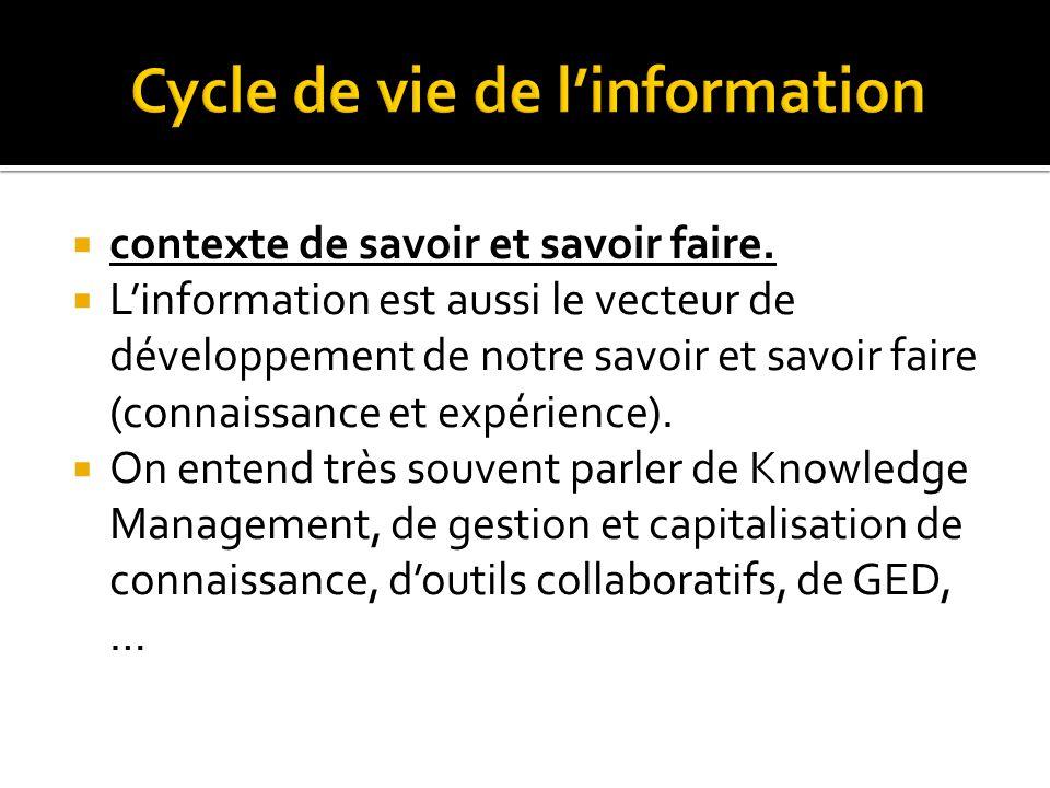  contexte de savoir et savoir faire.  L'information est aussi le vecteur de développement de notre savoir et savoir faire (connaissance et expérienc