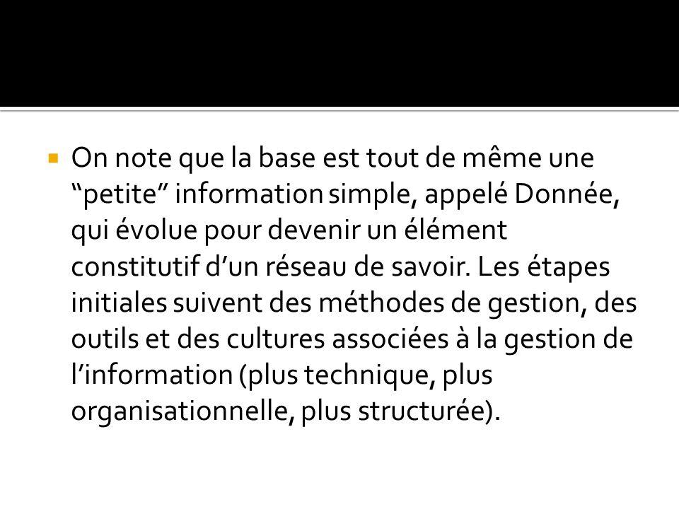 """ On note que la base est tout de même une """"petite"""" information simple, appelé Donnée, qui évolue pour devenir un élément constitutif d'un réseau de s"""