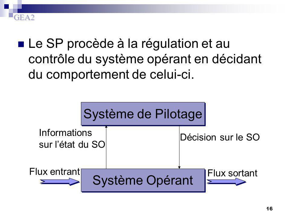 GEA2 16 Le SP procède à la régulation et au contrôle du système opérant en décidant du comportement de celui-ci. Système de Pilotage Système Opérant D