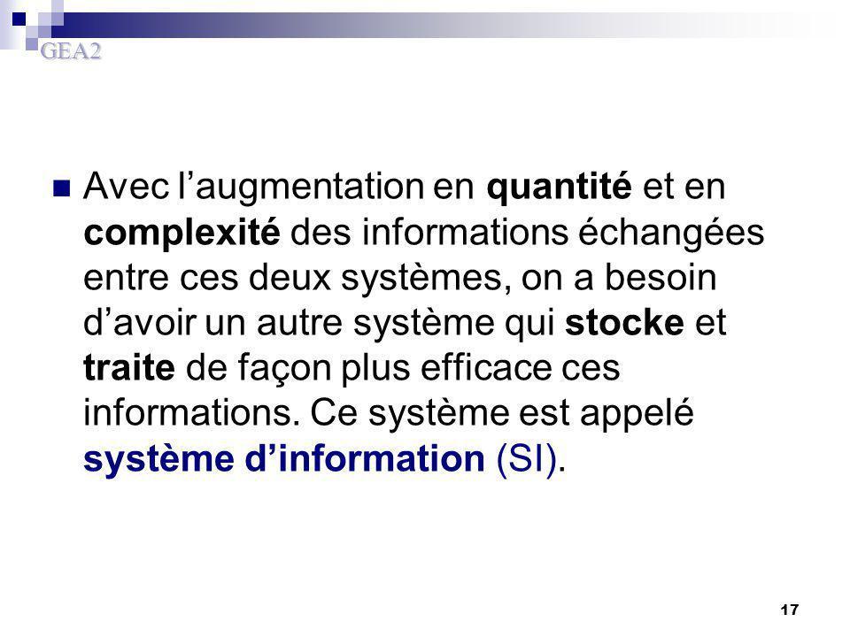 GEA2 17 Avec l'augmentation en quantité et en complexité des informations échangées entre ces deux systèmes, on a besoin d'avoir un autre système qui