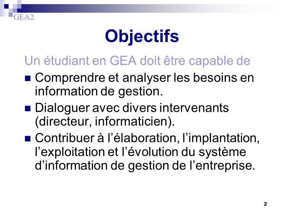 GEA2 2 Un étudiant en GEA doit être capable de Comprendre et analyser les besoins en information de gestion. Dialoguer avec divers intervenants (direc