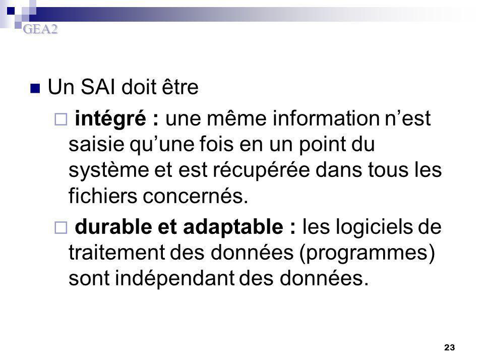 GEA2 23 Un SAI doit être  intégré : une même information n'est saisie qu'une fois en un point du système et est récupérée dans tous les fichiers conc