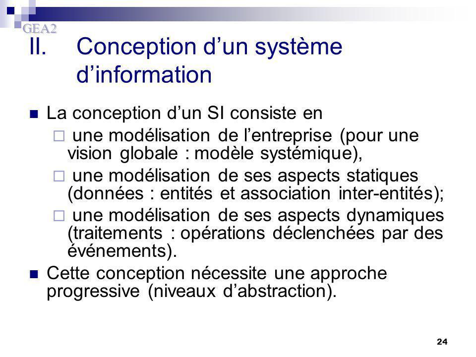 GEA2 24 II.Conception d'un système d'information La conception d'un SI consiste en  une modélisation de l'entreprise (pour une vision globale : modèl