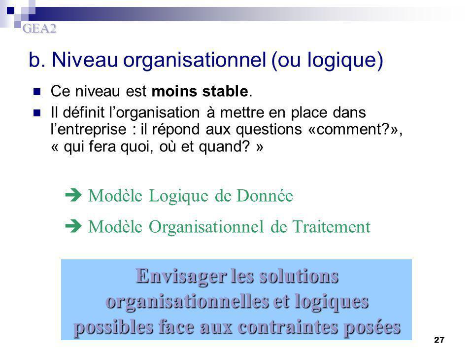 GEA2 27 b. Niveau organisationnel (ou logique) Ce niveau est moins stable. Il définit l'organisation à mettre en place dans l'entreprise : il répond a