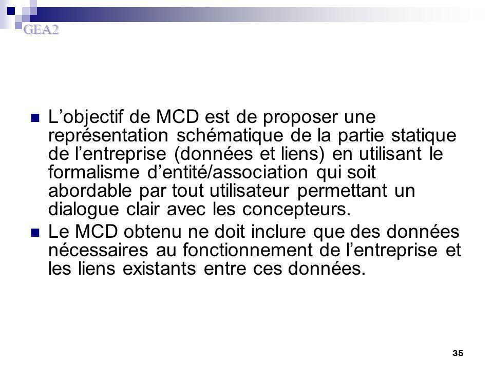 GEA2 35 L'objectif de MCD est de proposer une représentation schématique de la partie statique de l'entreprise (données et liens) en utilisant le form