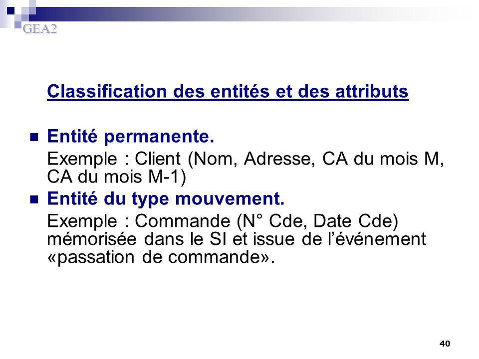GEA2 40 Classification des entités et des attributs Entité permanente. Exemple : Client (Nom, Adresse, CA du mois M, CA du mois M-1) Entité du type mo