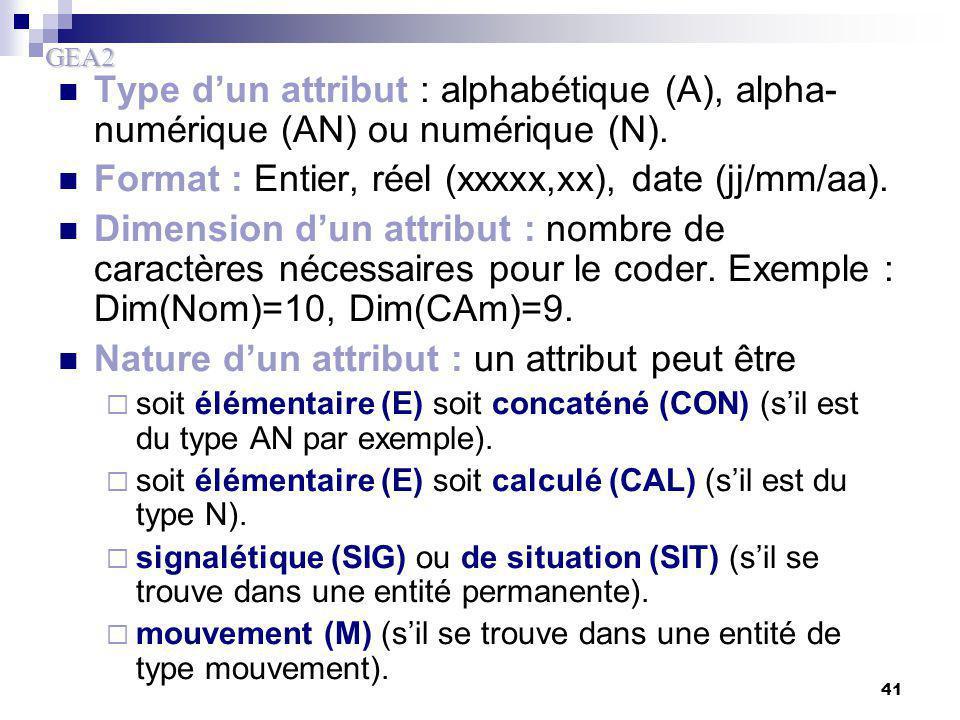 GEA2 41 Type d'un attribut : alphabétique (A), alpha- numérique (AN) ou numérique (N). Format : Entier, réel (xxxxx,xx), date (jj/mm/aa). Dimension d'