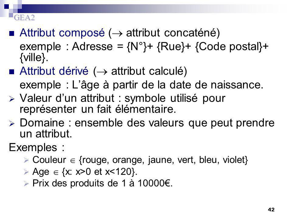 GEA2 42 Attribut composé (  attribut concaténé) exemple : Adresse = {N°}+ {Rue}+ {Code postal}+ {ville}. Attribut dérivé (  attribut calculé) exempl