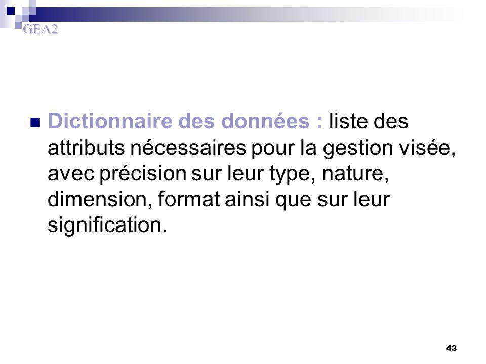 GEA2 43 Dictionnaire des données : liste des attributs nécessaires pour la gestion visée, avec précision sur leur type, nature, dimension, format ains