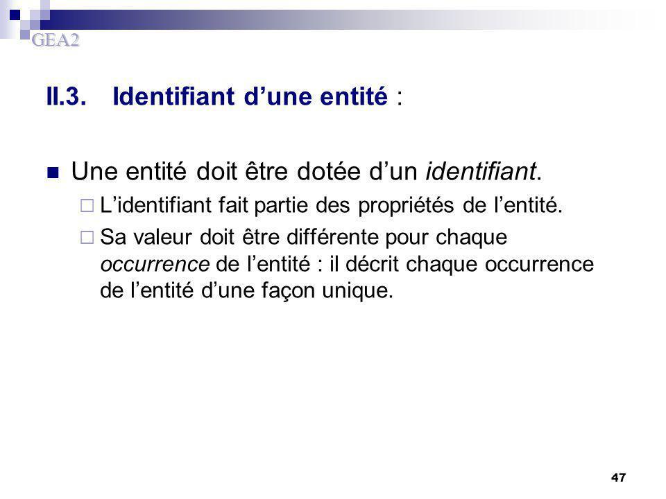 GEA2 47 II.3.Identifiant d'une entité : Une entité doit être dotée d'un identifiant.  L'identifiant fait partie des propriétés de l'entité.  Sa vale