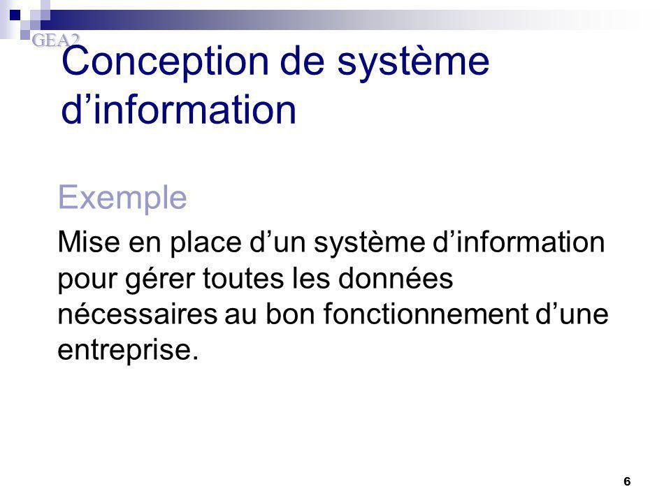 GEA2 6 Exemple Mise en place d'un système d'information pour gérer toutes les données nécessaires au bon fonctionnement d'une entreprise. Conception d