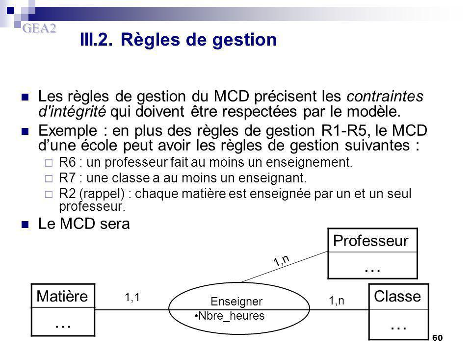 GEA2 60 Les règles de gestion du MCD précisent les contraintes d'intégrité qui doivent être respectées par le modèle. Exemple : en plus des règles de