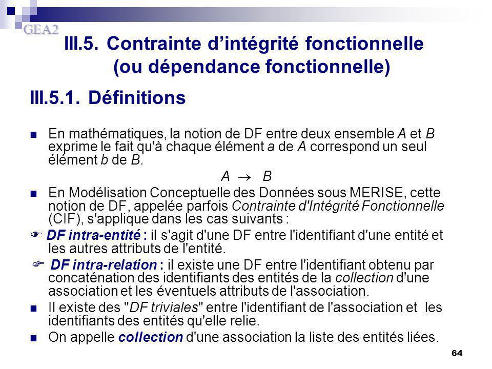 GEA2 64 III.5. Contrainte d'intégrité fonctionnelle (ou dépendance fonctionnelle) III.5.1. Définitions En mathématiques, la notion de DF entre deux en