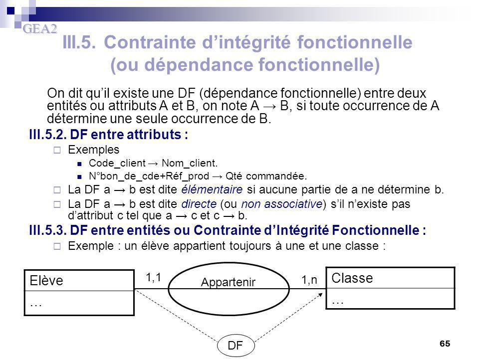 GEA2 65 III.5. Contrainte d'intégrité fonctionnelle (ou dépendance fonctionnelle) On dit qu'il existe une DF (dépendance fonctionnelle) entre deux ent