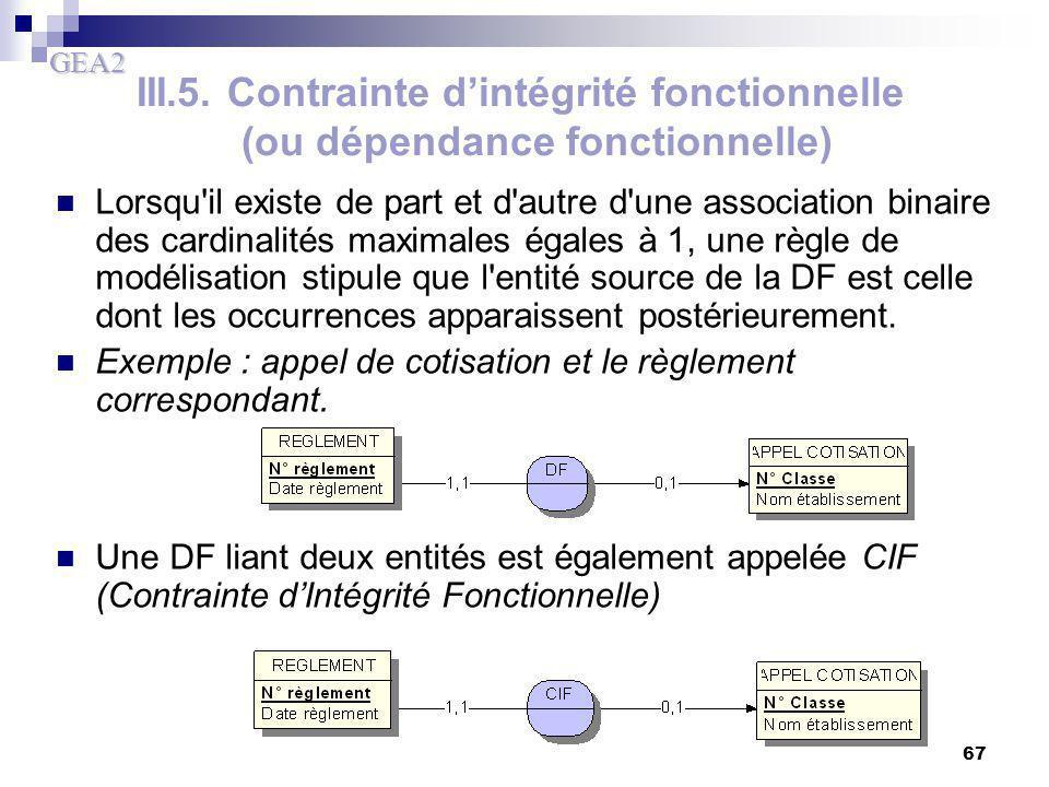GEA2 67 III.5. Contrainte d'intégrité fonctionnelle (ou dépendance fonctionnelle) Lorsqu'il existe de part et d'autre d'une association binaire des ca