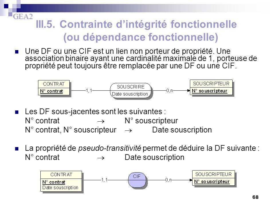 GEA2 68 III.5. Contrainte d'intégrité fonctionnelle (ou dépendance fonctionnelle) Une DF ou une CIF est un lien non porteur de propriété. Une associat
