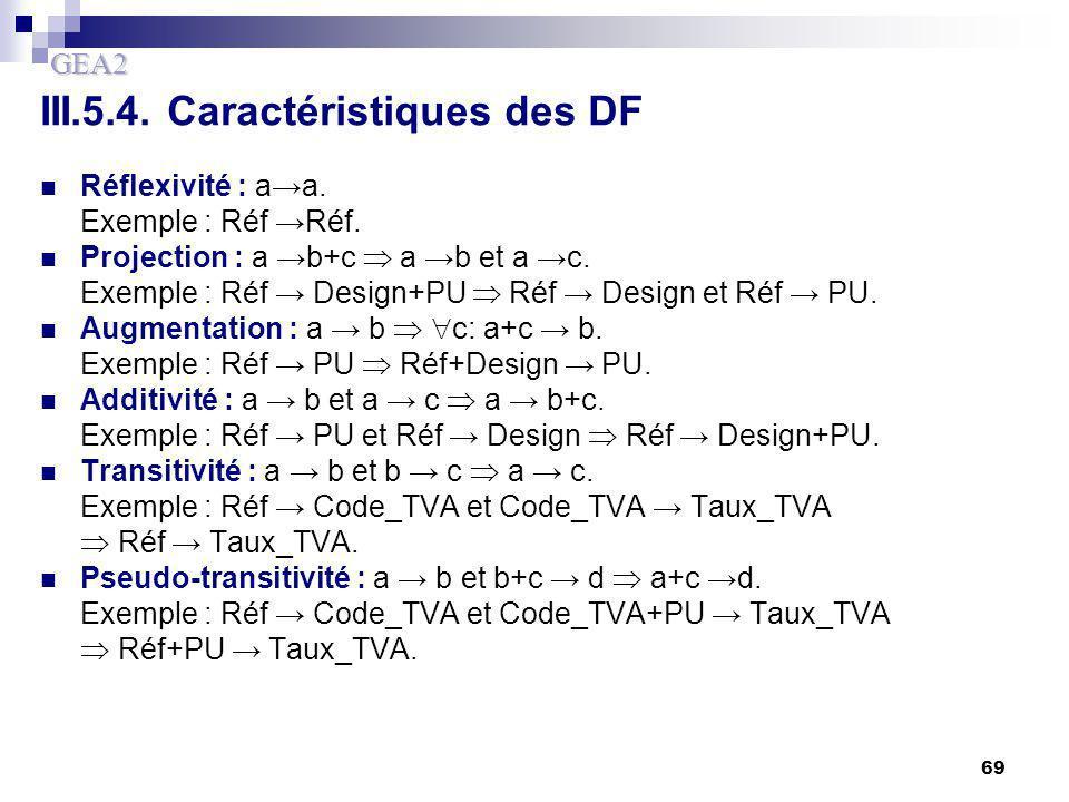 GEA2 69 III.5.4. Caractéristiques des DF Réflexivité : a→a. Exemple : Réf →Réf. Projection : a →b+c  a →b et a →c. Exemple : Réf → Design+PU  Réf →
