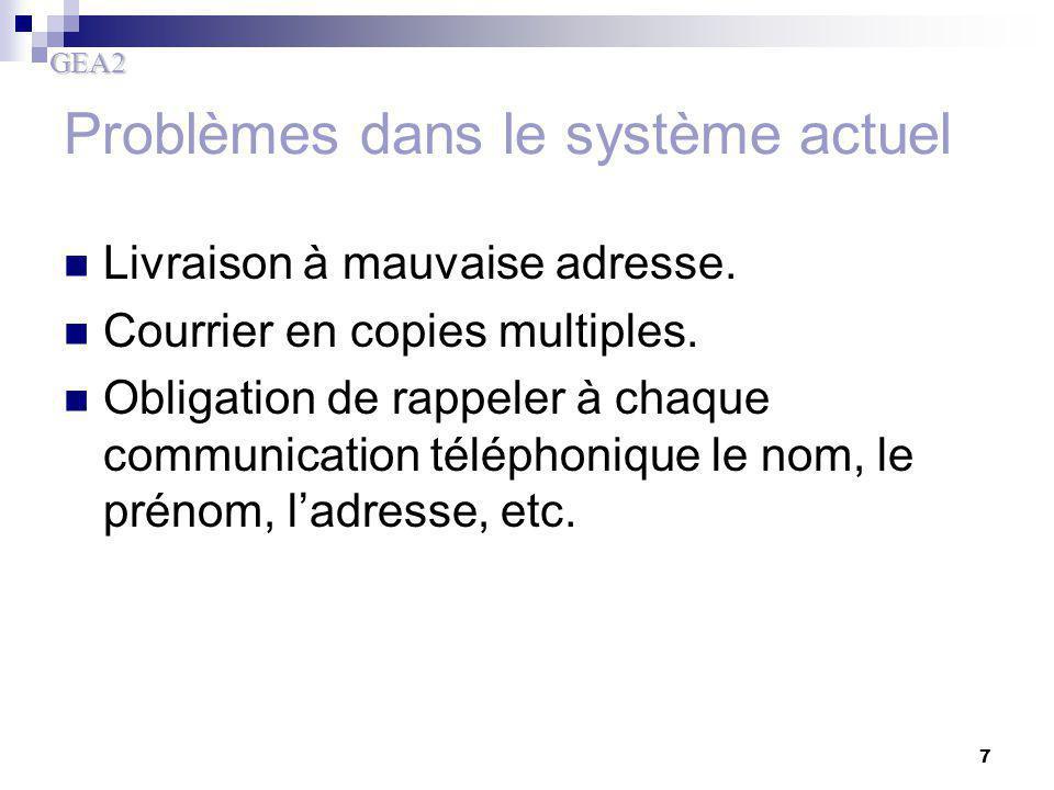 GEA2 7 Problèmes dans le système actuel Livraison à mauvaise adresse. Courrier en copies multiples. Obligation de rappeler à chaque communication télé