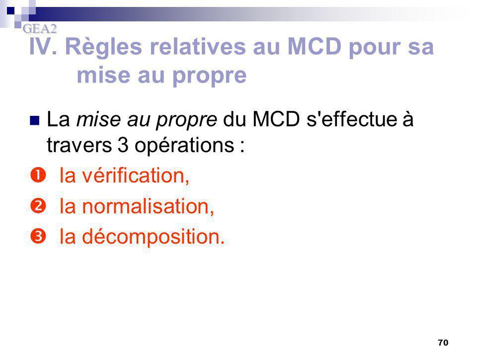 GEA2 70 IV. Règles relatives au MCD pour sa mise au propre La mise au propre du MCD s'effectue à travers 3 opérations :  la vérification,  la normal