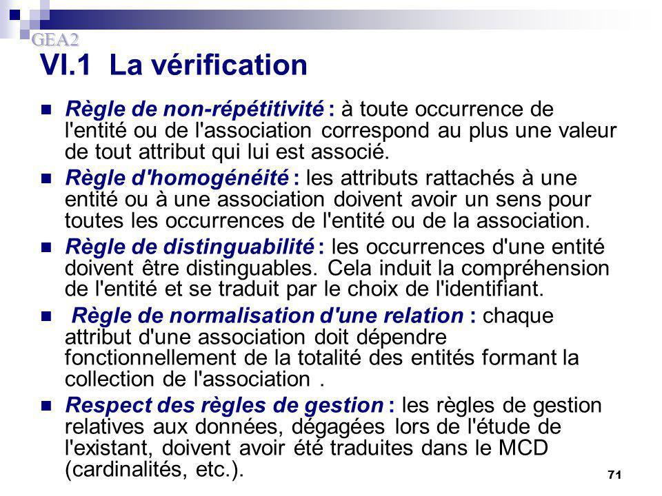 GEA2 71 VI.1 La vérification Règle de non-répétitivité : à toute occurrence de l'entité ou de l'association correspond au plus une valeur de tout attr