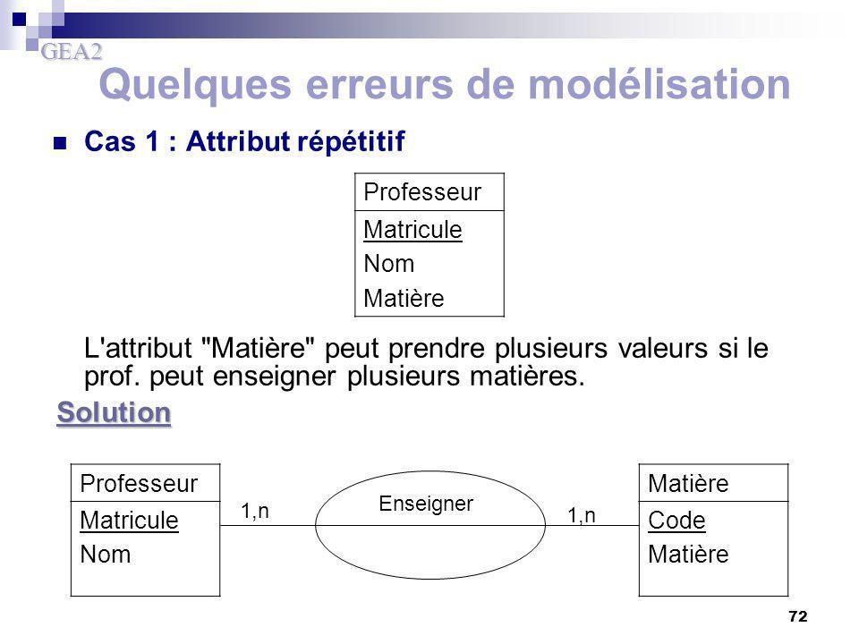 GEA2 72 Quelques erreurs de modélisation Cas 1 : Attribut répétitif L'attribut