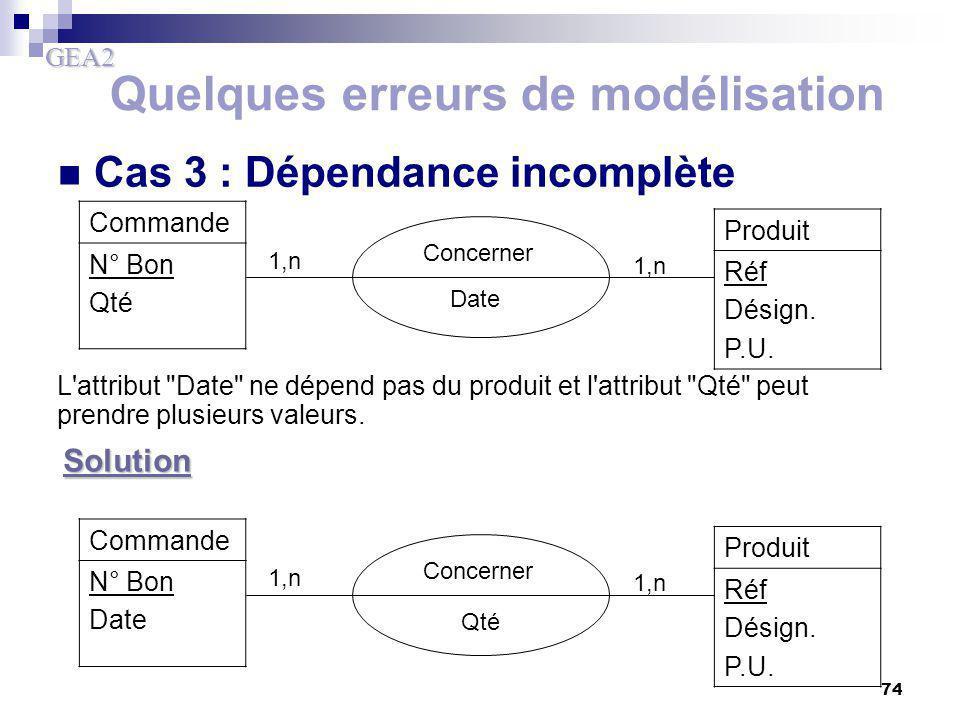 GEA2 74 Quelques erreurs de modélisation Cas 3 : Dépendance incomplète Commande N° Bon Qté Solution Produit Réf Désign. P.U. Concerner 1,n Commande N°